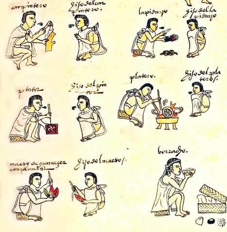 Glosario de palabras prehispánicas que usamos cotidianamente - | Applied Corpus Linguistics to Education | Scoop.it
