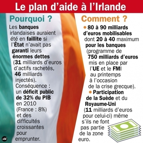 L'Irlande, deux ans après le plan de sauvetage européen - Information - France Culture | CRAKKS | Scoop.it