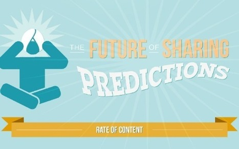 The Future of Sharing on Facebook, Twitter and Google+ [INFOGRAPHIC] | Around facebook. | Scoop.it
