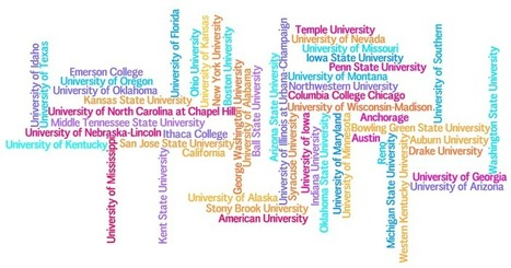 The Top 50 Undergraduate Journalism Schools? - 10,000 Words | Multimedia Journalism | Scoop.it