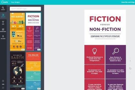 3 Servicios para crear infografías de una forma fácil, rápida, sin costos y con resultados extraordinarios | NTICs en Educación | Scoop.it