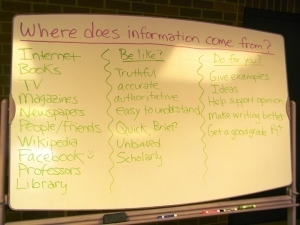 Library Instruction: No More Lecturing, No More 'Death byPowerPoint' | Teacher-Librarian | Scoop.it