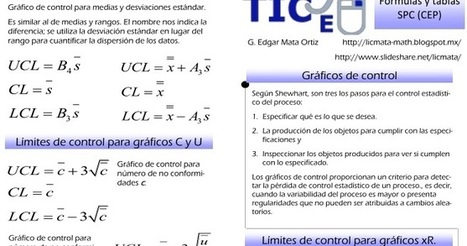 Matemáticas con Tecnología: Seven Basic Tools of Quality - Control Chart. | Mathematics learning | Scoop.it