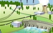 Les diverses sources d'énergie | 3B Energies fossiles et énergies renouvelables | Scoop.it