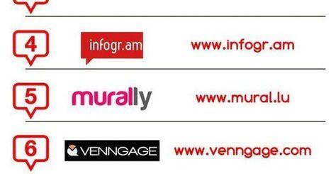 10 eines per crear infografies | NOVETATS-WEB | Scoop.it