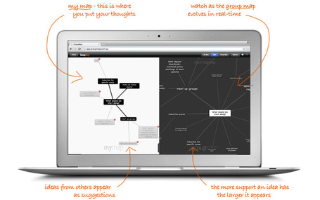 GroupMap - Online Group Brainstorming | Ignite Reading & Writing | Scoop.it