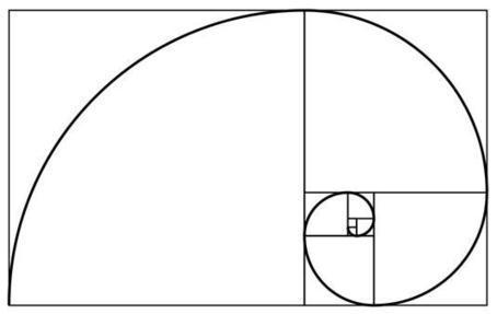 Using the Golden Ratio for spot-on composition | dotmirror | Scoop.it