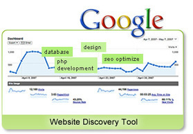 Website Discovery Tools, SEO Audit Report, Pre-Optimization Report, Free Keyword Research Tool | KPMRS Features | Scoop.it