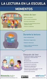 ESTRATEGIAS para trabajar la lectura en la escuela y en casa INFOGRAFÍA -Orientacion Andujar | Recull diari | Scoop.it