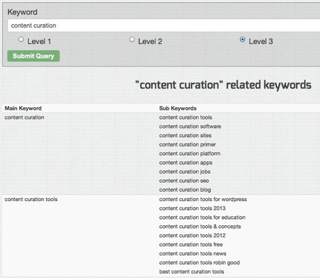 Discover Alternative Keywords from Google with the Suggestion Keyword Finder | Wepyirang | Scoop.it