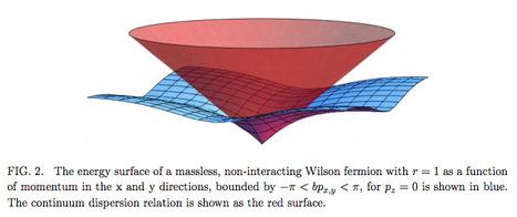 Constraints on the Universe as a Numerical #Simulation | #research #algorithms | e-Xploration | Scoop.it
