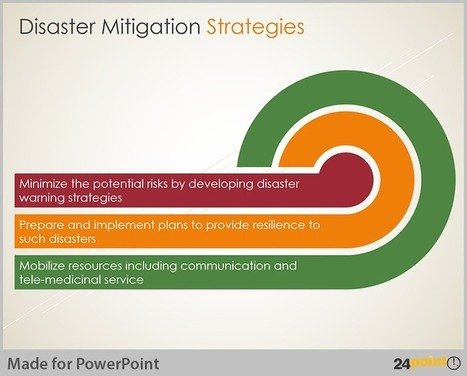 Tips to Visualize Business Disaster Management on PowerPoint | PowerPoint Presentation Tools and Resources | Scoop.it