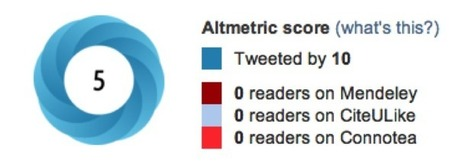Visualizing Article Performance -- Altmetrics Searches for Appropriate Display | Medical Libraries - Data | Scoop.it