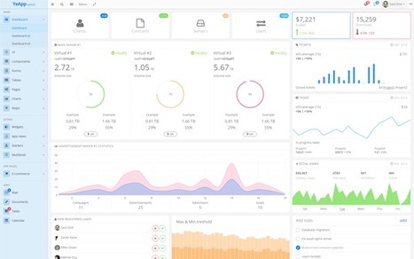 YeApp Responsive Bootstrap AngularJS Admin Web ... | Collection of creative themes and templates. | Scoop.it