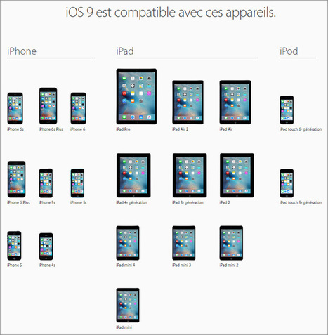 iOS 9 est disponible: Comment installer la mise à jour sur iPhone, iPad et iPod Touch?   Apple pratique   Scoop.it