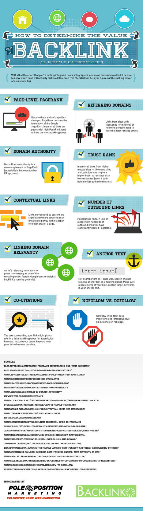 Backlink : 10 critères de qualité en Infographie | Marketing tips | Scoop.it