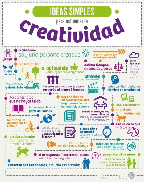 Ideas simples para estimular la creatividad #infografia #infographic | Al sac! | Scoop.it