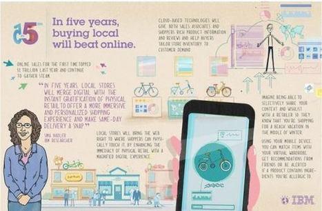 Les points de vente plus pertinents qu'internet pour le commerce de demain. IBM l'affirme. | PROXIMIS | Scoop.it