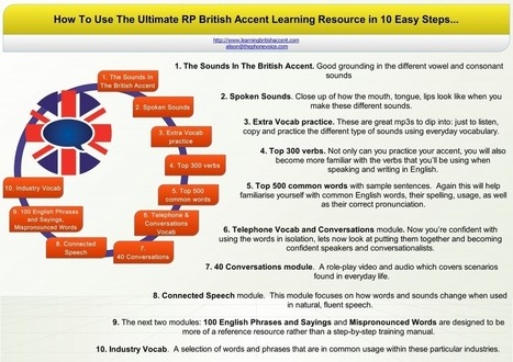 Learn to speak with an RP British Accent. Training to develop your British accent. | ICT hints and tips for the EFL classroom | Scoop.it