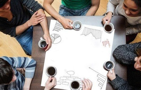 10 Tips for Unleashing Your Creativity at Work | Network Marketing Training | Scoop.it