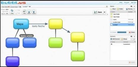 Crea y comparte mapas conceptuales con Bubbl.us | Nuevas tecnologías aplicadas a la educación | Educa con TIC | Biblioteca TIC Castroverde | Scoop.it