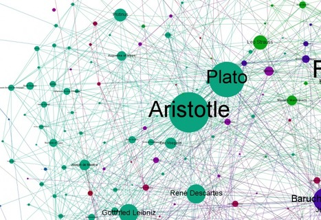 Graphing the history ofphilosophy | WEBOLUTION! | Scoop.it