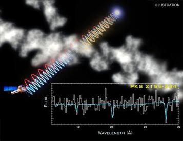 Chandra :: Photo Album :: Hot Intergalactic Gas :: 13 Jul 02 | Project Deltachron | Scoop.it