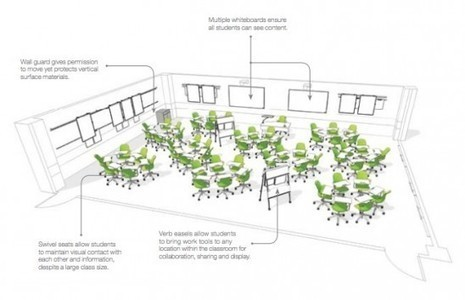 How online learning is going to affect classroom design | online course design | Scoop.it