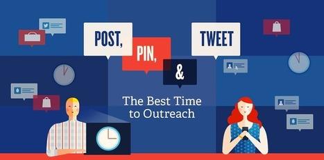 Les meilleurs et les pires moments pour publier sur les réseaux sociaux - WiziShop Blog Ecommerce | TIC | Scoop.it