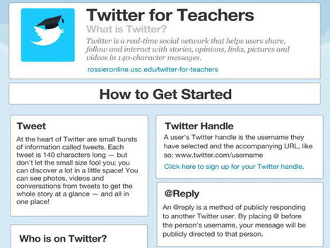 An Infographic That Summarizes Twitter For Teachers | CTE Marketing | Scoop.it