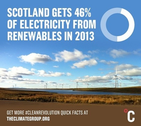 #Scotland gets 46% of electricity from #renewables in 2013 | Messenger for mother Earth | Scoop.it