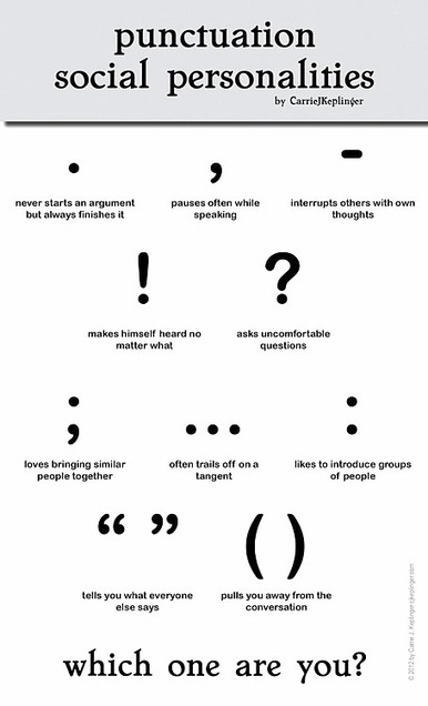 10 Personalities of Writers Based on Their Punctuation | Social Media, Marketing and Promotion | Scoop.it