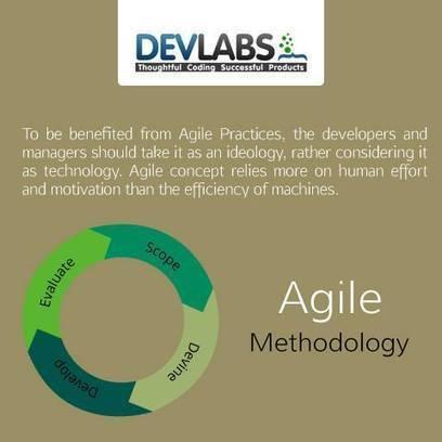 QAIT DevLabs - Timeline Photos | Facebook | agile software development | Scoop.it