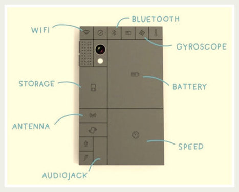 A Cell Phone that Will Last Forever - Goodnet | Global Politics - Yemen | Scoop.it