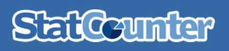 StatCounter | Software libre o gratuito en la red | Scoop.it