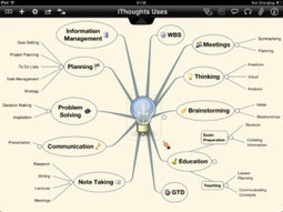 10 Tools For Mind Mapping Ideas | Walter's entrepreneur highlights | Scoop.it