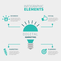 Top reasons to use infographics in SEO   Expert Web Technologies by Soft System Solution   Soft System Solution   Scoop.it
