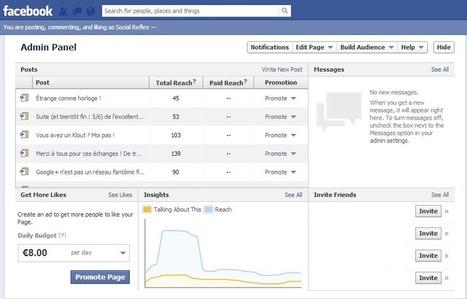 Nouvel Admin Panel des pages Facebook   Communi...   Entreprendre Dossier Création d'entreprise   Scoop.it