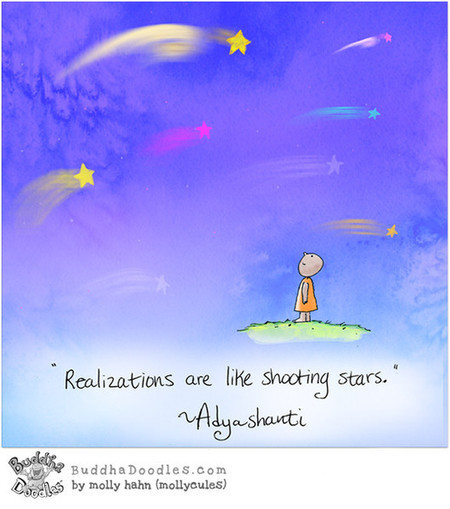 Realizations | Mindfulness | Scoop.it