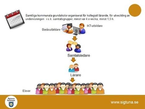 Ny i svenska skolan: Sigtunaboxen - skolutveckling i Sigtuna | Lunatikscience Pages | Scoop.it