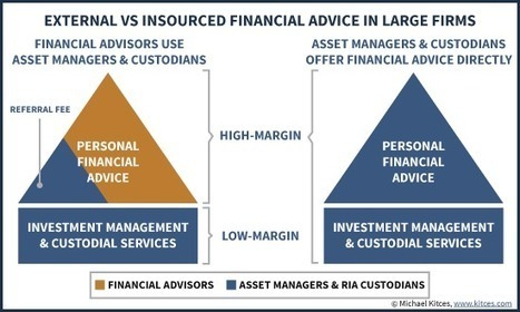 Are Vanguard And RIA Custodians The New Disruptive Threat To Independent Financial Advisors? | Financial Advisory Investments and Financial Planning | Scoop.it