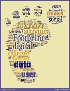 Digital footprint: Cybersmart | Creating a positive digital footprint for the future | Scoop.it