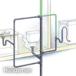 Signs of Poorly Vented Plumbing Drain Lines | Signs that You Need to Hire a Plumber here in Decatur | Scoop.it