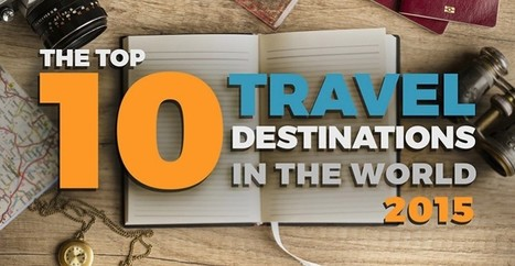 Infographic: Learn Top 10 Travel Destinations in the World | Cultural Geography | Scoop.it