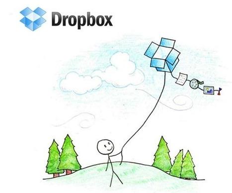 Cómo compartir archivos y carpetas a través de Dropbox | Economía&ADE | Scoop.it