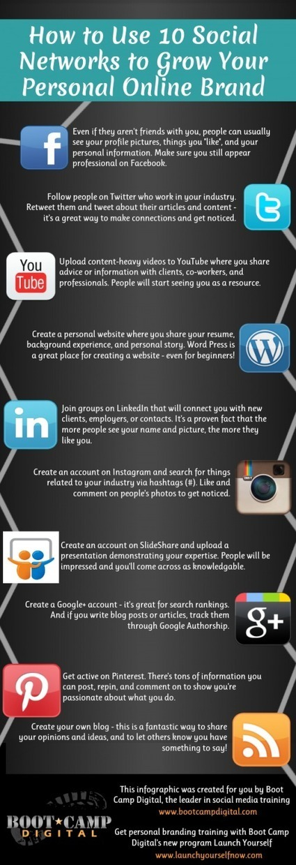 DR4WARD: How Do You Use 10 Social Networks To Grow Your Online Personal Brand? #infographic | Technology Leadership and Business | Scoop.it
