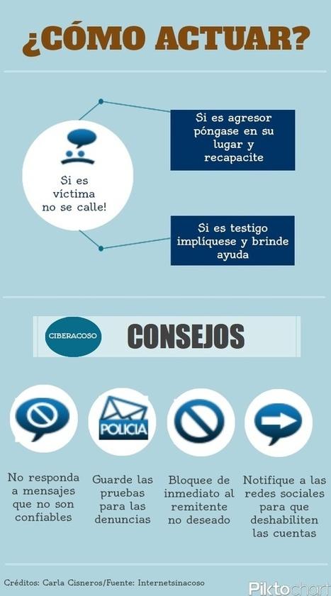 La Brecha Digital dificulta la detención del ciberacoso en menores. | E-Nuvole Social Media y Gestión Documental | Sociedad de la Información | Scoop.it