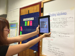 Breathing Anchor Charts - Augmented Reality | iPads and Tablets in Education | Scoop.it