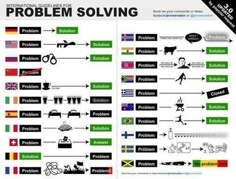 Laughing on problem solving | Problem Telling | Scoop.it