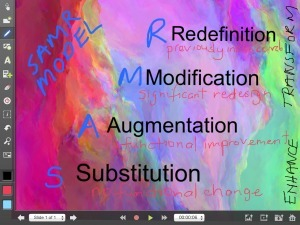 How I see the SAMR Model | Ideas for Integrating Technology K-6 | Scoop.it
